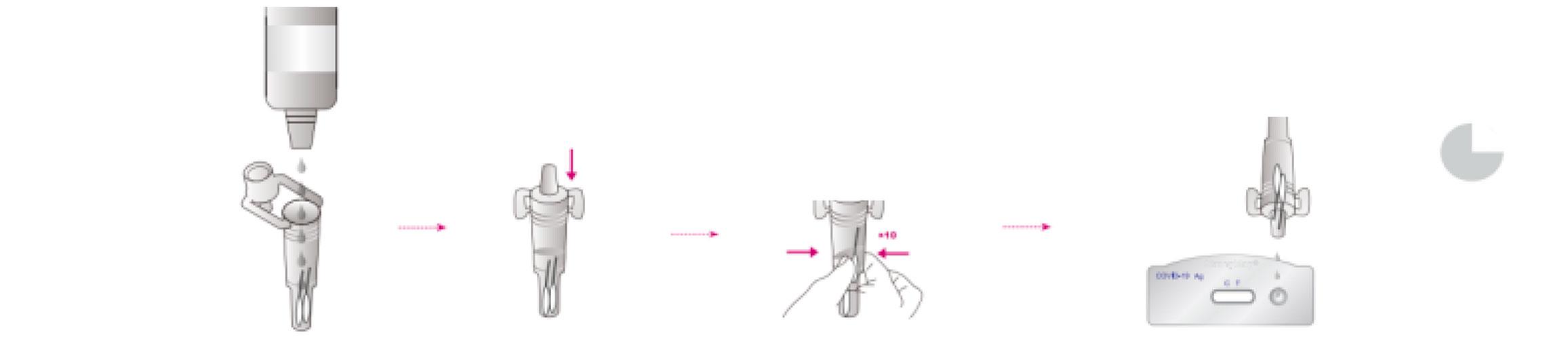 test-salivare-operativita-S2Life-2
