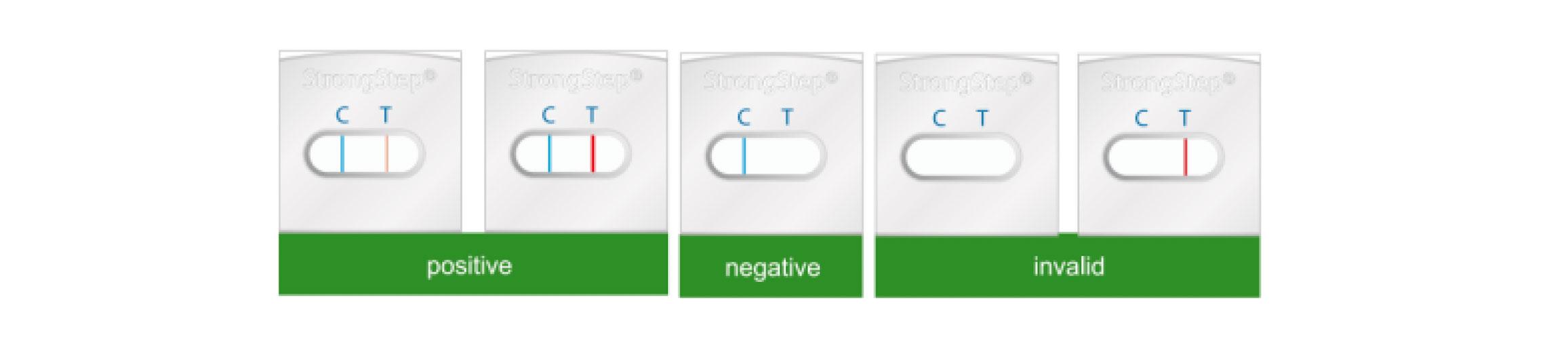 test-salivare-operativita-S2Life-3